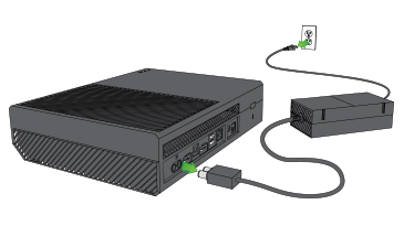 disconnect the power supply from the back of the console