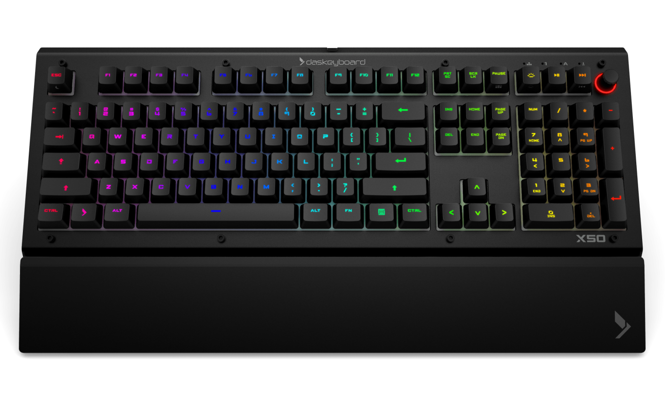 RGB Keyboards Which Will Enhance Your Setup! 2